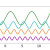 龍と三角関数(2)