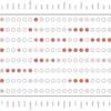 ドットプロット図を出力する Flexible Dot Plot