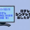 【女芸人No.1決定戦 THE W】日テレってシンデレラを生み出したがるよね