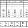 日本の名を関する元素 ニホニウム