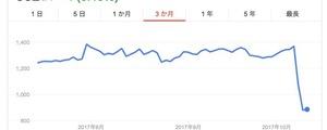 日産・神戸製鋼・タカタ〜コツコツドカン体質を抱える日本企業