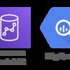 BigQuery Transfer ServiceでAmazon RedshiftからBigQueryにデータ移行する
