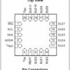 静電容量式近接 & タッチセンサーコントローラーMPR121データシート非公式訳