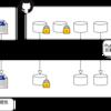 Forkwell PortfolioにWebサービスを連携する方法が変わりました