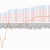 【トラリピ2すくみ】トラリピのメキシコペソ円2すくみ検証。第59週 (2/20)は年利換算9.3%。戻りの仕込みのターンです。