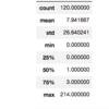 弊ブログの「Techブログスコア」を算出した