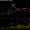 ビットコイン攻略 BTCFX 仮想通貨の出来高について語ってみる
