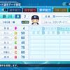 【パワプロ2020・再現選手】鉄川(ハロルド・マチェット高校)