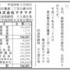 株式会社マチマチ 第2期決算公告 資本金減資公告