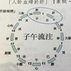 仙台で五臓の肝の話を勉強してきました。