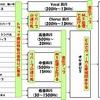 #311 点五PのMIXノウハウ大公開~BUSの使い方と周波数帯域のすみ分け