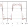 8. フーリエ級数展開とフーリエ変換