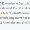 ☆たまーにびっくりするドイツの底力