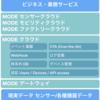 IoTクラウドとしてのMODEの紹介 - 概要編 -