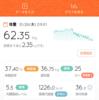2017/10/26 糖質制限ダイエット45日目