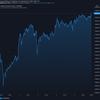 2020-12-5 今週の米国株状況