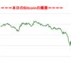 ■途中経過_2■BitCoinアービトラージ取引シュミレーション結果(2017年9月10日)