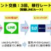 図解|モッピーからLINEポイントへの移行手順(モッピー短縮ルート)