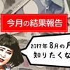 当店の8月の月商公開!ネットショップで年商10億円を目指す楽天店長ブログ