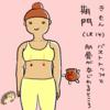 肝経(LIV)14  期門(きもん)
