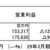 日産自動車の2018年3月期第1四半期決算