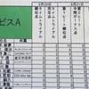 2014年サイクルロードレースin由利本荘 2日目1/2