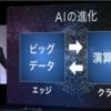 ■ SoftBank World2018での孫正義氏の基調講演について