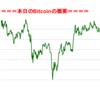 ■本日の結果■BitCoinアービトラージ取引シュミレーション結果(2018年1月19日)