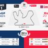 MotoGP − いよいよ今週末に開幕!
