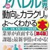 課題の多いアパレル業界で歩くには 岩崎剛幸『アパレル業界の動向とカラクリがよ~くわかる本』感想