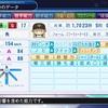 仁藤投手、引退する(パワプロ2018マイライフ・26年目)