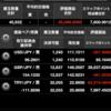 ヤフー株はおいといてポンド円ついに143円割れ(# ゚Д゚)我が国家、最強通貨の円に対して上に行こうなど甘いわ研究中