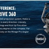 New ミラージュドライブ360 (Mirage Drive 360)