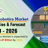 Industrial Robotics Market & 量グローバル予測の種類