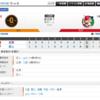 2019-09-13 カープ第136戦(東京ドーム)●1対5 巨人 (68勝65敗3分)完敗。九里の投球にがっかり。