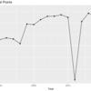 NBAのデータ分析がしたい(データ準備編)
