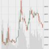 アグレロ高騰‼️ ADA、XLMともに下がり傾向😭