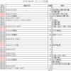 コーちゃんのランニング日誌(9月分)