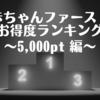 【子育て】「赤ちゃんファースト」のお得な引き換え商品ランキング(~5,000pt)