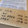#広報軽井沢改善署名 の活動の裏側と、5つの反省点