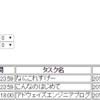 Indexed Databaseを使って、サーバーレスなWeb Appを作りました。