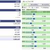2020年06月19日(金)投資状況報告