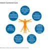 患者中心のケアの価値と、それの抱える問題点