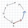 外積で凸性判定