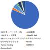 あなごのインカム構成(2020年10月)