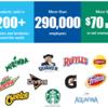 【コカ・コーラより魅力的】ペプシコ(PEP)の方が成長性・増配余地あり。株価も過去アウトパフォーム【銘柄分析】