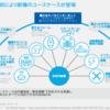外資系コンサルの資料解説 [5G : マッキンゼー]