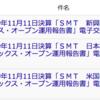 SMT 新興国債券/日本株配当貴族/米国株配当貴族インデックス・オープン運用報告書(2019年11月11日決算)が交付