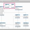 MySQLWorkbenchでER図(モデル)からDBを作成 – フォワードエンジニアリング