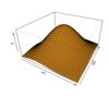 Rで2次元正規分布を描画する